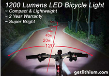 Electric bike 1,200 Lumens super powerful headlamps